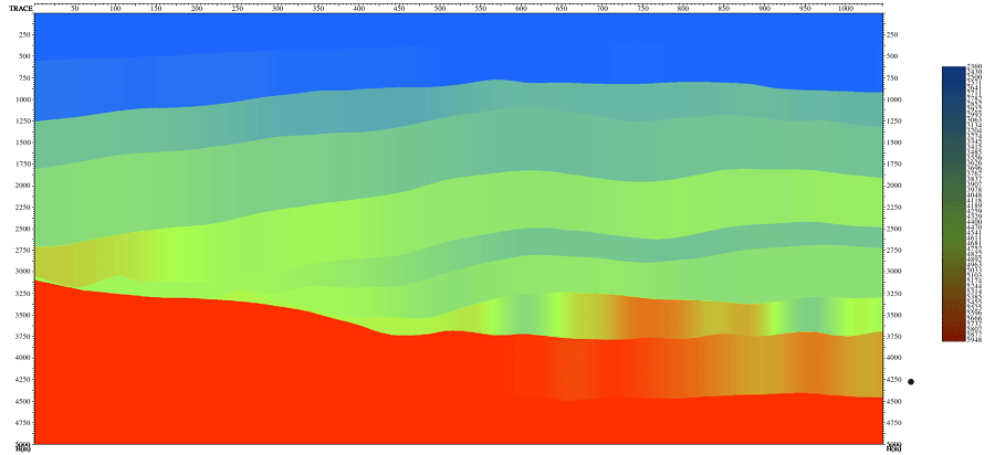 Example of depth-velocity model. Quite complex structures can be parametrized in this way.