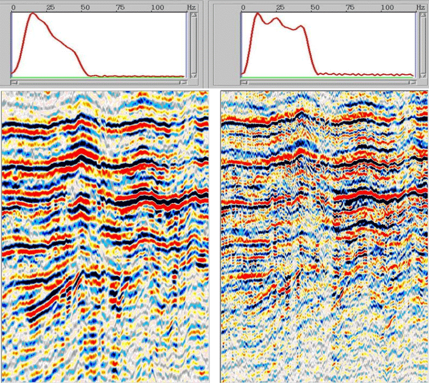 Example of data from Western Siberia (common offset 862 m). Data is affected by complex surface, static shifts and some other factors. Result of non-stationary deconvolution is shown on the left. This kind of deconvolution is stronger than preliminary fil